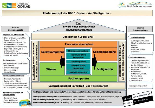 uebersicht_foerderkonzept01
